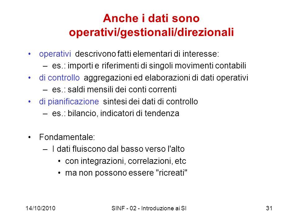 14/10/2010SINF - 02 - Introduzione ai SI31 Anche i dati sono operativi/gestionali/direzionali operativi descrivono fatti elementari di interesse: –es.
