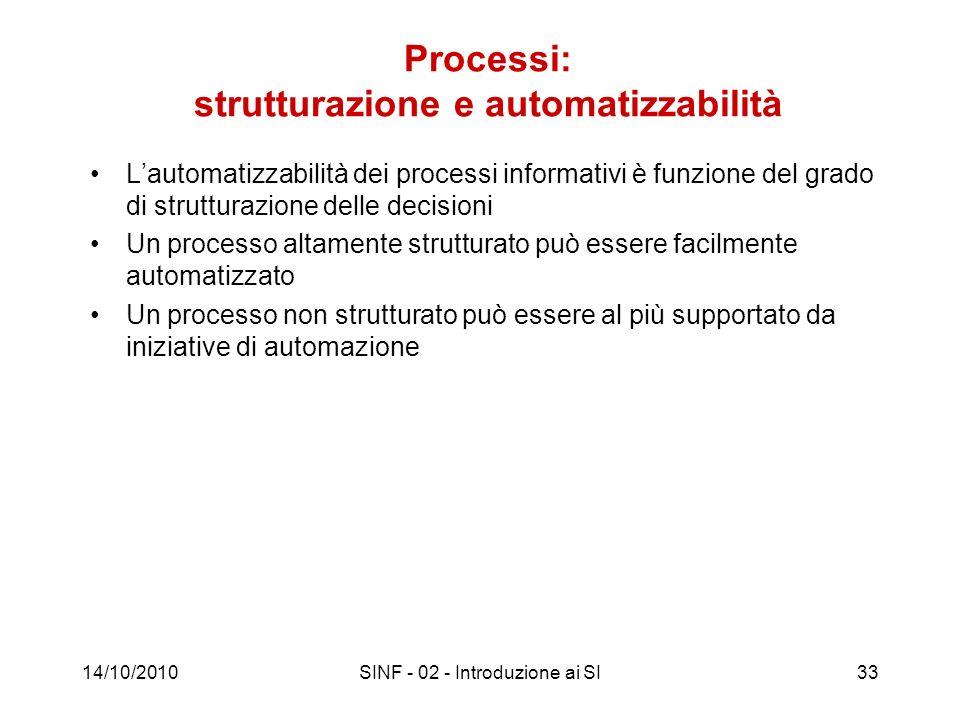 14/10/2010SINF - 02 - Introduzione ai SI33 Processi: strutturazione e automatizzabilità Lautomatizzabilità dei processi informativi è funzione del gra