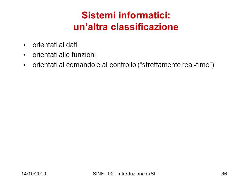 14/10/2010SINF - 02 - Introduzione ai SI36 Sistemi informatici: unaltra classificazione orientati ai dati orientati alle funzioni orientati al comando