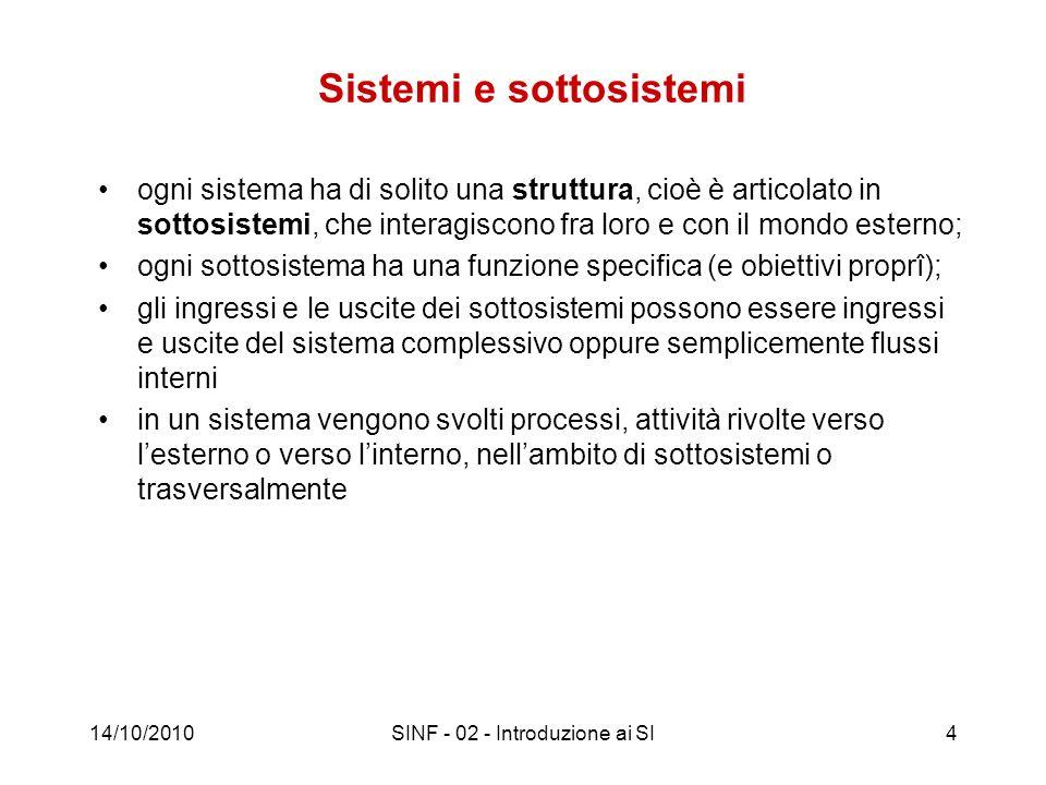 14/10/2010SINF - 02 - Introduzione ai SI5 Sistema azienda (o amministrazione pubblica) obiettivi, i fini istituzionali struttura, linsieme delle parti e sottosistemi processi, le attività