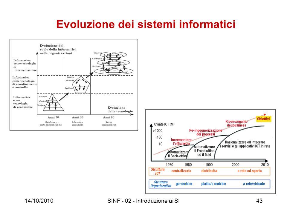 14/10/2010SINF - 02 - Introduzione ai SI43 Evoluzione dei sistemi informatici