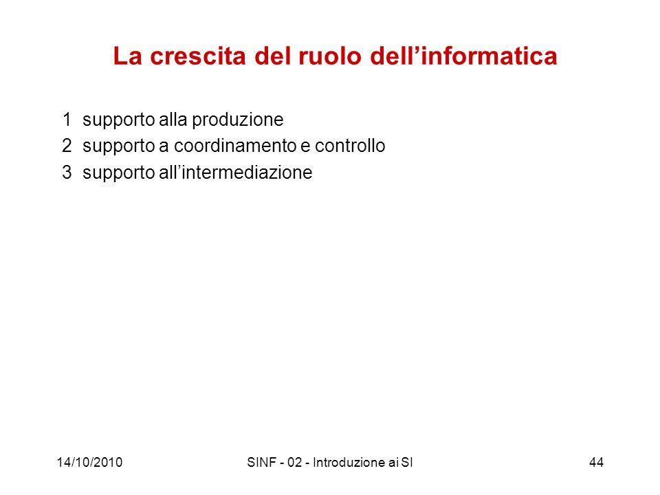 14/10/2010SINF - 02 - Introduzione ai SI44 La crescita del ruolo dellinformatica 1 supporto alla produzione 2 supporto a coordinamento e controllo 3 s