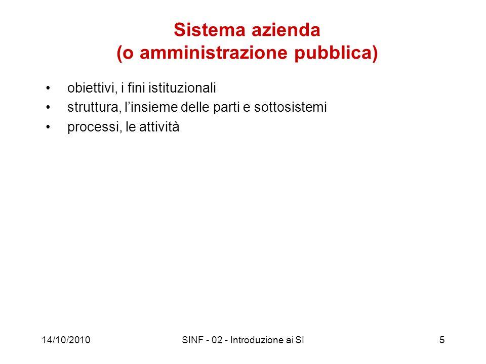 14/10/2010SINF - 02 - Introduzione ai SI5 Sistema azienda (o amministrazione pubblica) obiettivi, i fini istituzionali struttura, linsieme delle parti