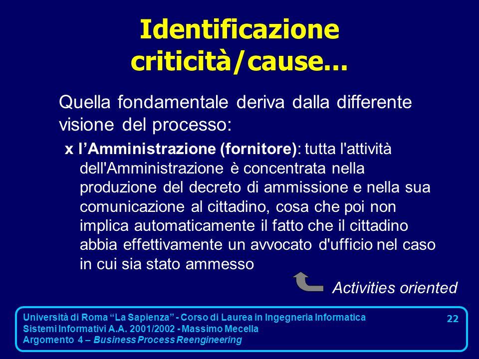 Università di Roma La Sapienza - Corso di Laurea in Ingegneria Informatica Sistemi Informativi A.A.