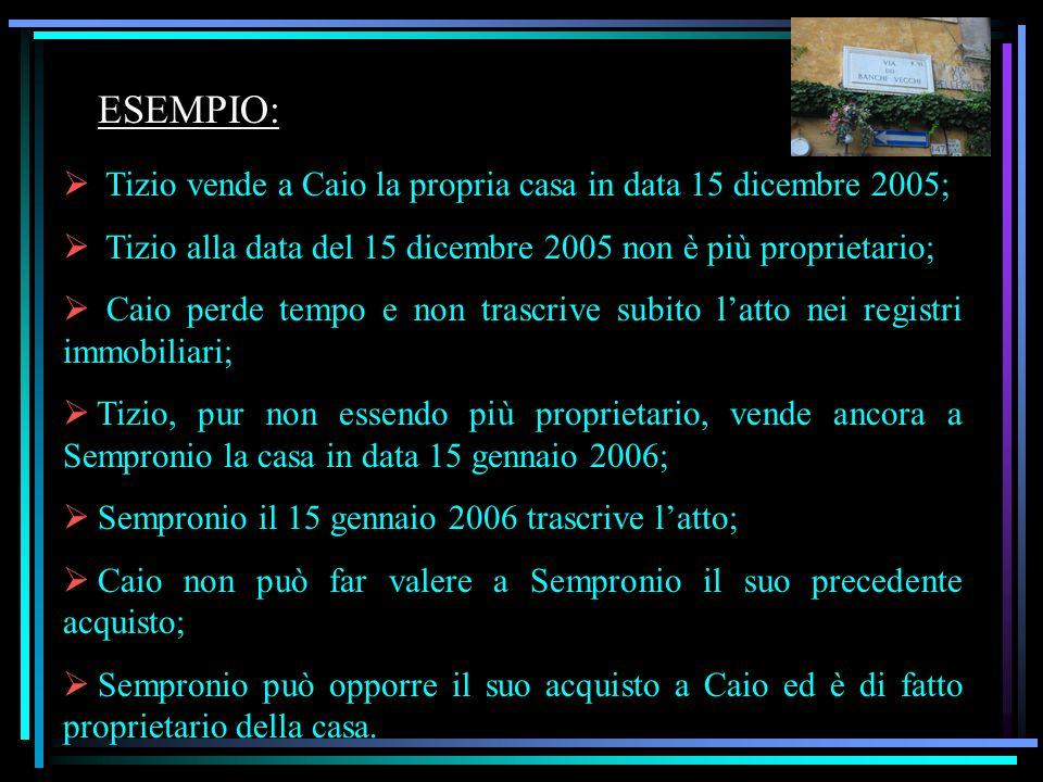 Tizio vende a Caio la propria casa in data 15 dicembre 2005; Tizio alla data del 15 dicembre 2005 non è più proprietario; Caio perde tempo e non trascrive subito latto nei registri immobiliari; Tizio, pur non essendo più proprietario, vende ancora a Sempronio la casa in data 15 gennaio 2006; Sempronio il 15 gennaio 2006 trascrive latto; Caio non può far valere a Sempronio il suo precedente acquisto; Sempronio può opporre il suo acquisto a Caio ed è di fatto proprietario della casa.