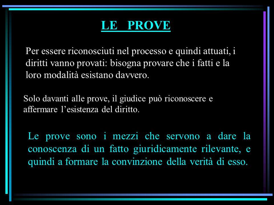 LE PROVE Per essere riconosciuti nel processo e quindi attuati, i diritti vanno provati: bisogna provare che i fatti e la loro modalità esistano davvero.