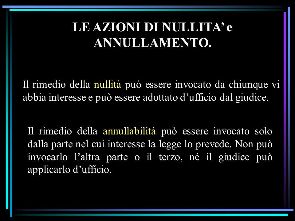 LE AZIONI DI NULLITA e ANNULLAMENTO.