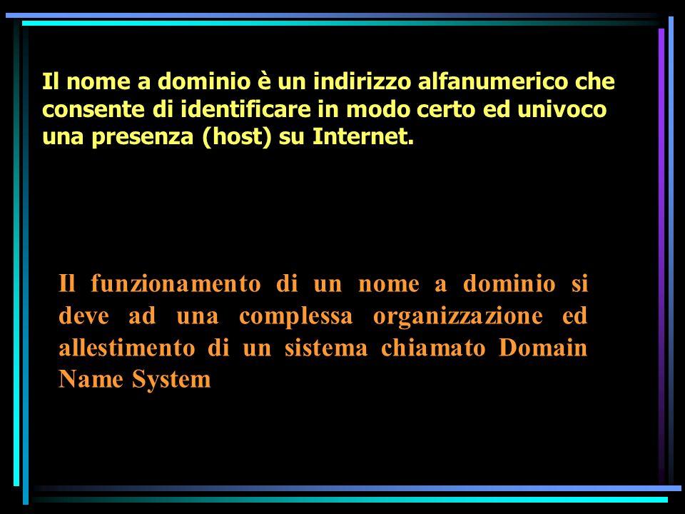 Il nome a dominio è un indirizzo alfanumerico che consente di identificare in modo certo ed univoco una presenza (host) su Internet.