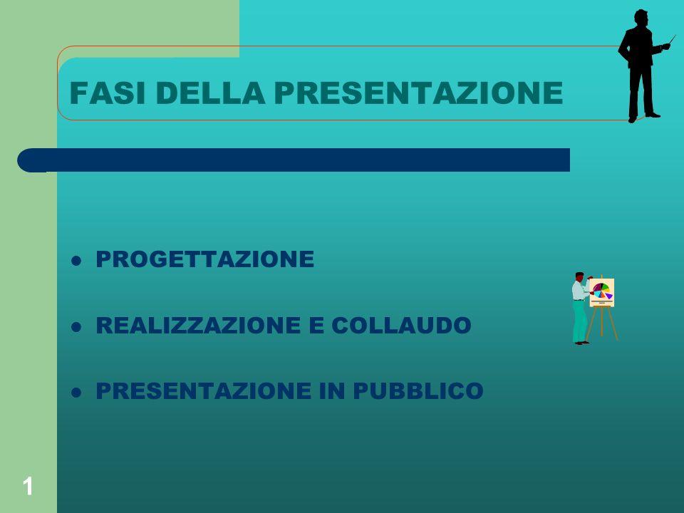 1 FASI DELLA PRESENTAZIONE PROGETTAZIONE REALIZZAZIONE E COLLAUDO PRESENTAZIONE IN PUBBLICO