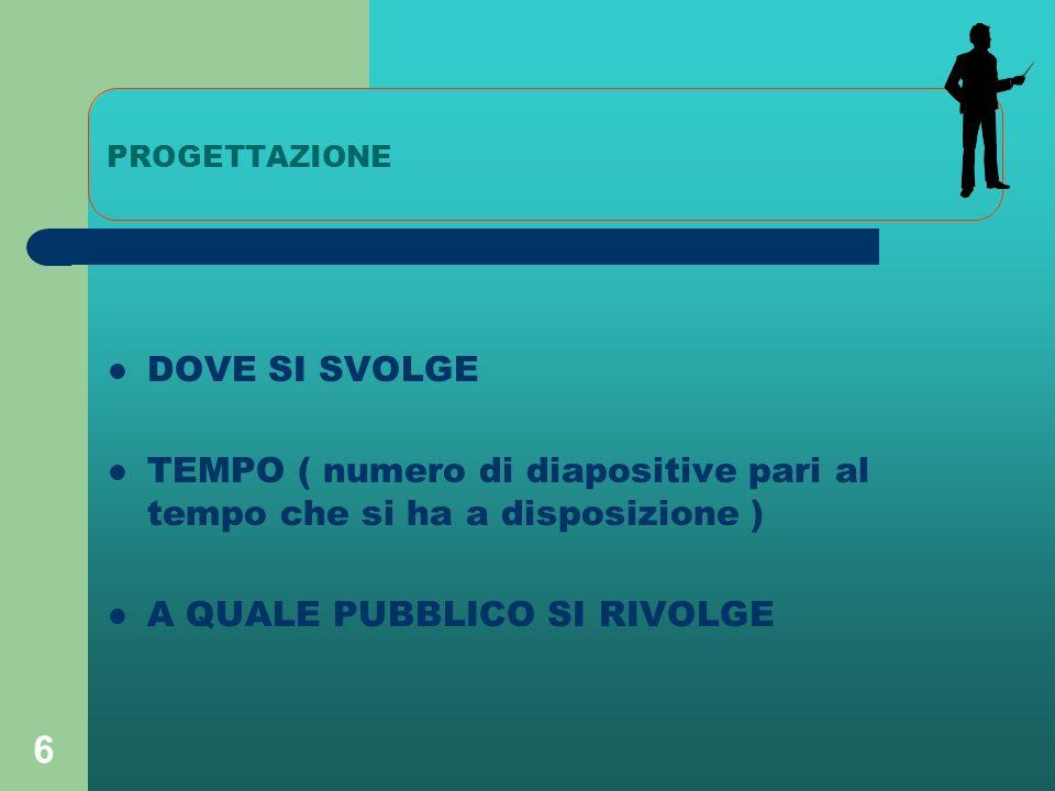 6 DOVE SI SVOLGE TEMPO ( numero di diapositive pari al tempo che si ha a disposizione ) A QUALE PUBBLICO SI RIVOLGE