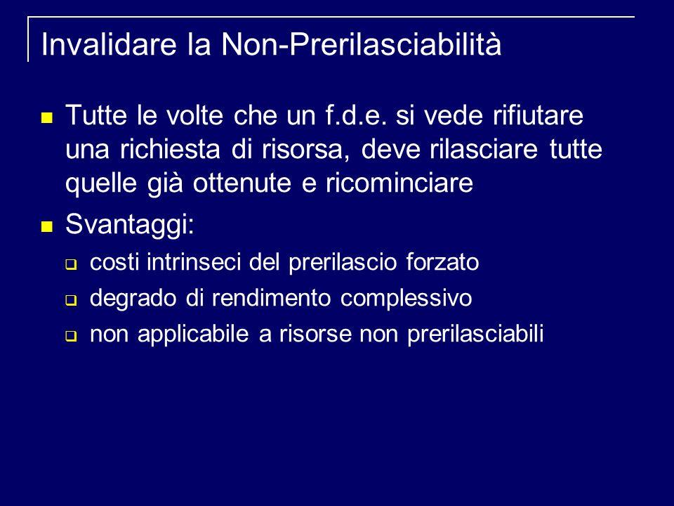 Invalidare la Non-Prerilasciabilità Tutte le volte che un f.d.e.