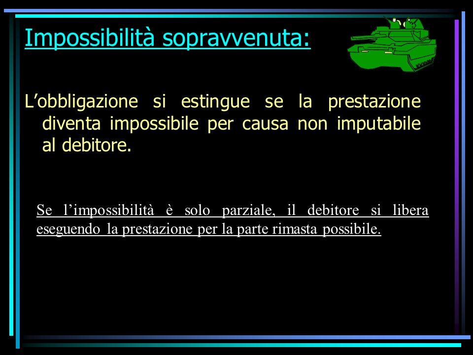 Impossibilità sopravvenuta: Lobbligazione si estingue se la prestazione diventa impossibile per causa non imputabile al debitore.