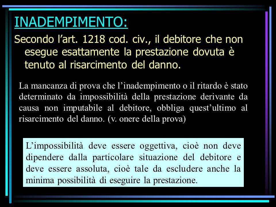 INADEMPIMENTO: Secondo lart.1218 cod.