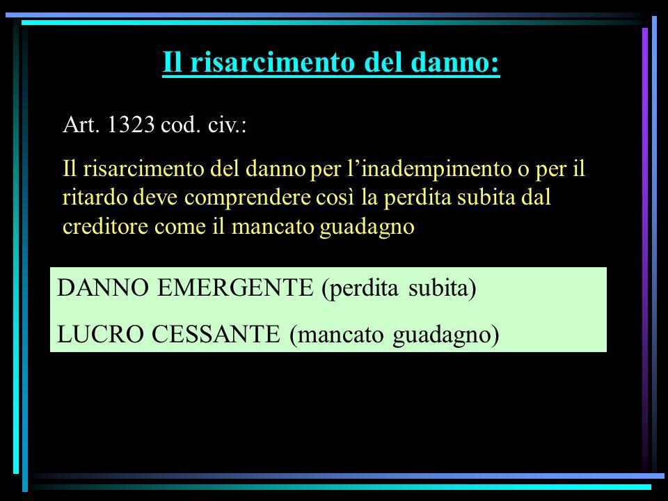 Il risarcimento del danno: Art.1323 cod.