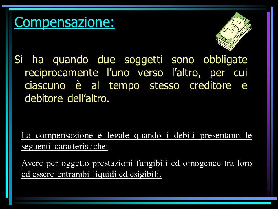 Compensazione: Si ha quando due soggetti sono obbligate reciprocamente luno verso laltro, per cui ciascuno è al tempo stesso creditore e debitore dellaltro.