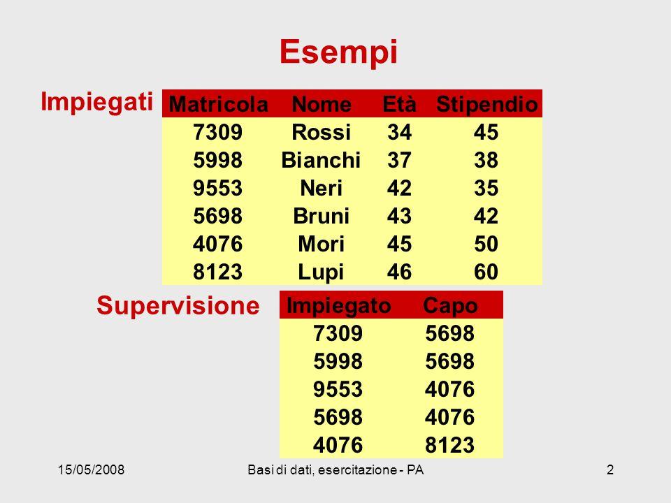 Basi di dati, esercitazione - PA2 Esempi Impiegati NomeEtàStipendioMatricola Bianchi37385998 Rossi34457309 Bruni43425698 Neri42359553 Mori45504076 Lup
