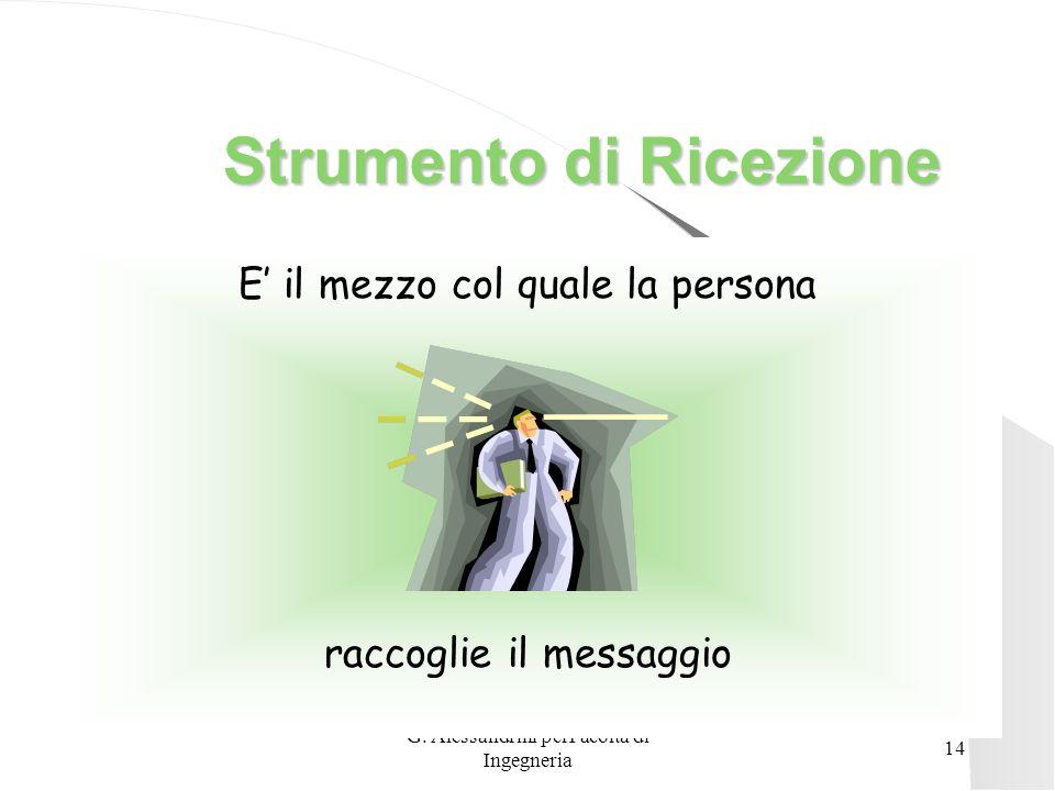 G. Alessandrini perFacoltà di Ingegneria 13 Il Destinatario Il Destinatario E colui al quale si indirizza il messaggio
