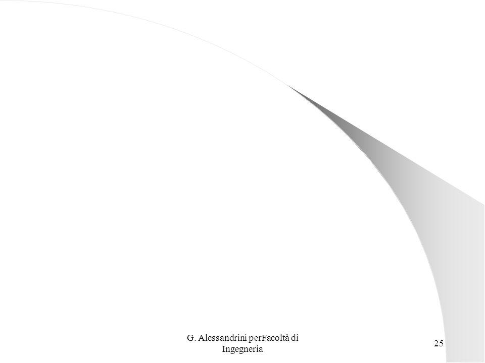 G. Alessandrini perFacoltà di Ingegneria 24