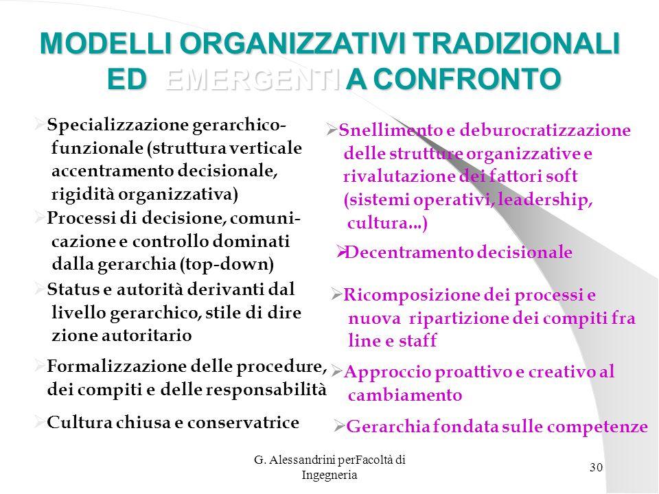 G. Alessandrini perFacoltà di Ingegneria 29 LAMBIENTE E LORGANIZZAZIONE Linterazione tra ambiente ed organizzazione è fondamentale, nessuna può essere