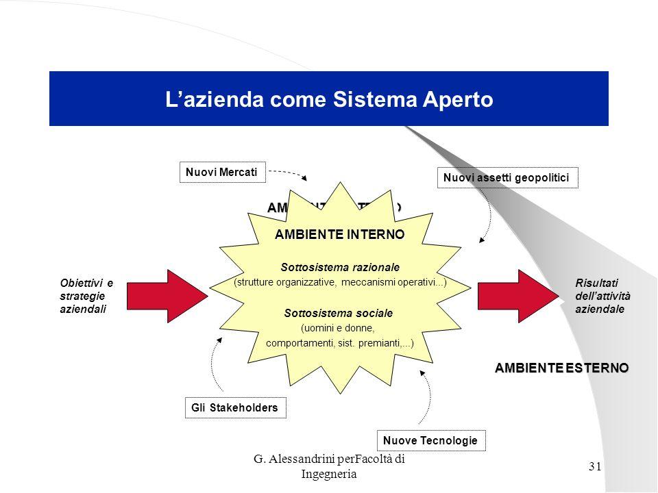 G. Alessandrini perFacoltà di Ingegneria 30 MODELLI ORGANIZZATIVI TRADIZIONALI ED EMERGENTI A CONFRONTO Specializzazione gerarchico- funzionale (strut