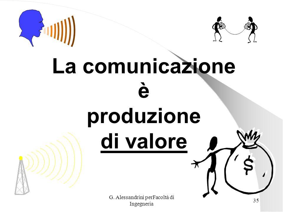 G. Alessandrini perFacoltà di Ingegneria 34 Comunicare non è trasmettere La comunicazione rimanda ad unampia gamma di significati informazioni simboli