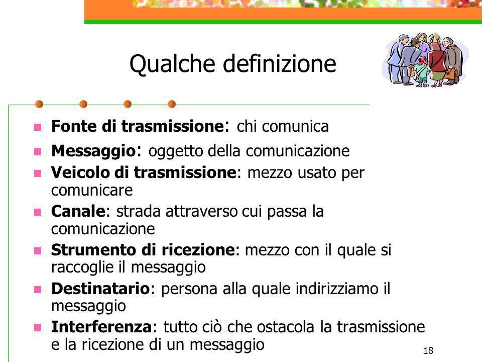 18 Qualche definizione Fonte di trasmissione : chi comunica Messaggio : oggetto della comunicazione Veicolo di trasmissione: mezzo usato per comunicar