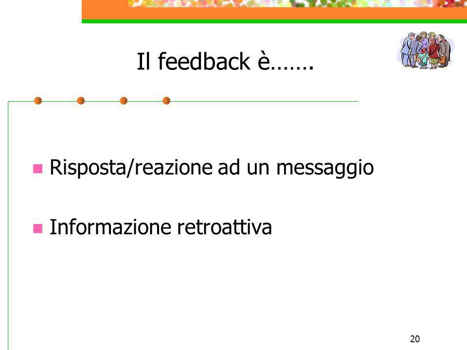 20 Il feedback è……. Risposta/reazione ad un messaggio Informazione retroattiva