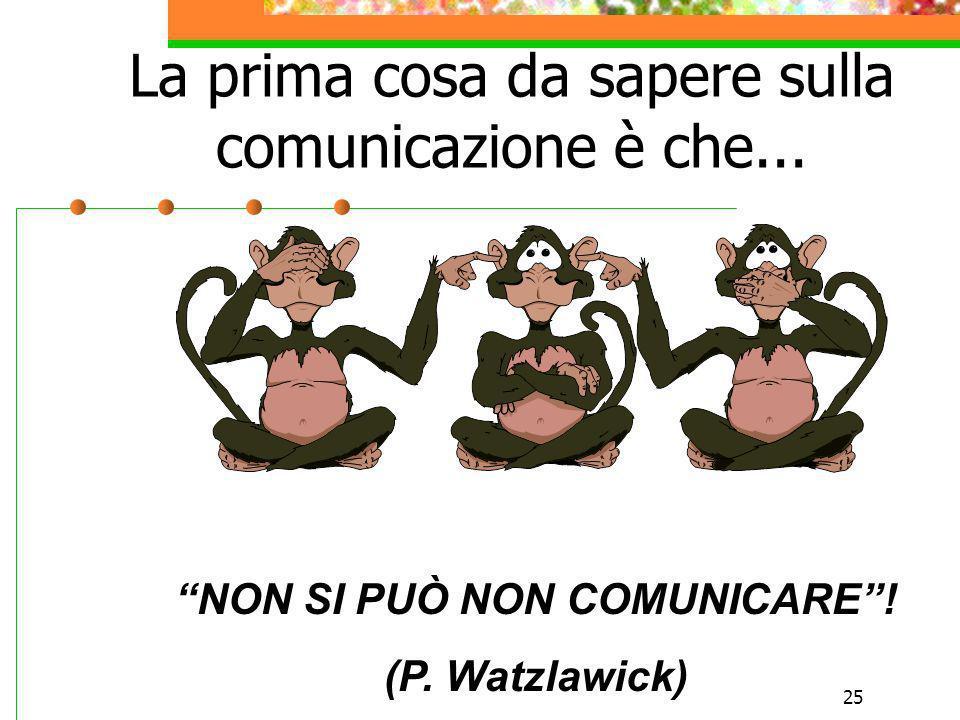 25 La prima cosa da sapere sulla comunicazione è che... NON SI PUÒ NON COMUNICARE! (P. Watzlawick)