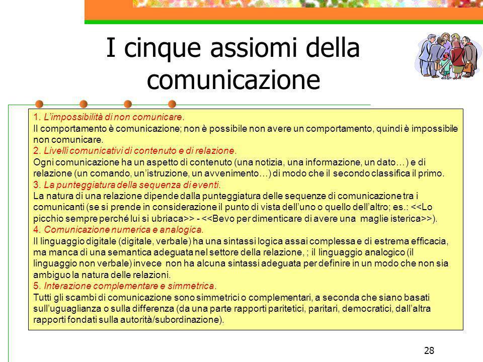 28 I cinque assiomi della comunicazione. 1. Limpossibilità di non comunicare. Il comportamento è comunicazione; non è possibile non avere un comportam