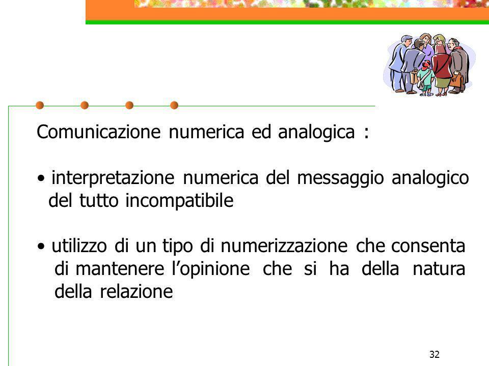 32 Comunicazione numerica ed analogica : interpretazione numerica del messaggio analogico del tutto incompatibile utilizzo di un tipo di numerizzazion