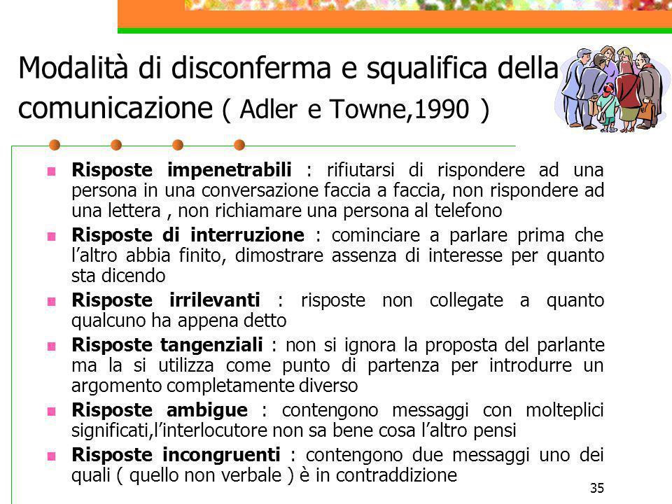 35 Modalità di disconferma e squalifica della comunicazione ( Adler e Towne,1990 ) Risposte impenetrabili : rifiutarsi di rispondere ad una persona in
