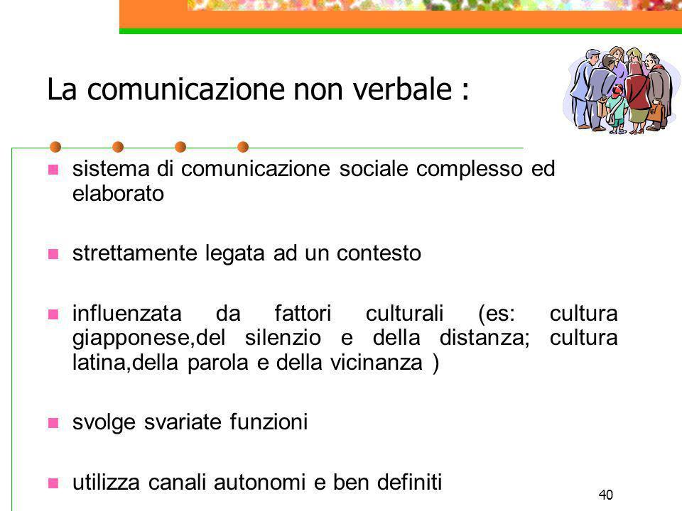 40 La comunicazione non verbale : sistema di comunicazione sociale complesso ed elaborato strettamente legata ad un contesto influenzata da fattori cu