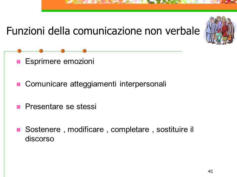 41 Funzioni della comunicazione non verbale Esprimere emozioni Comunicare atteggiamenti interpersonali Presentare se stessi Sostenere, modificare, com