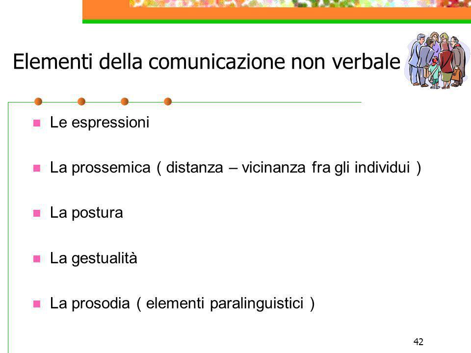 42 Elementi della comunicazione non verbale Le espressioni La prossemica ( distanza – vicinanza fra gli individui ) La postura La gestualità La prosod