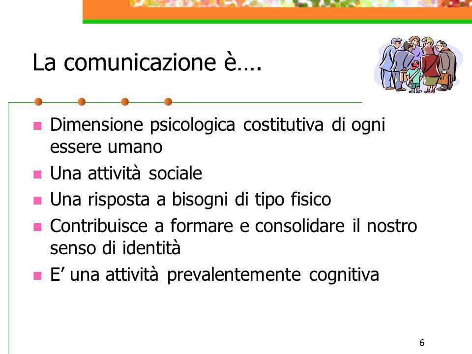 6 La comunicazione è…. Dimensione psicologica costitutiva di ogni essere umano Una attività sociale Una risposta a bisogni di tipo fisico Contribuisce
