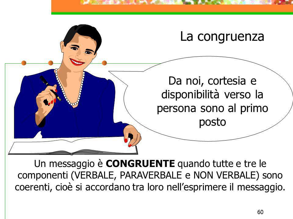 60 La congruenza Un messaggio è CONGRUENTE quando tutte e tre le componenti (VERBALE, PARAVERBALE e NON VERBALE) sono coerenti, cioè si accordano tra