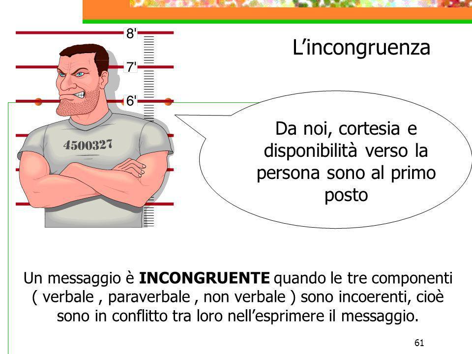 61 Lincongruenza Un messaggio è INCONGRUENTE quando le tre componenti ( verbale, paraverbale, non verbale ) sono incoerenti, cioè sono in conflitto tr