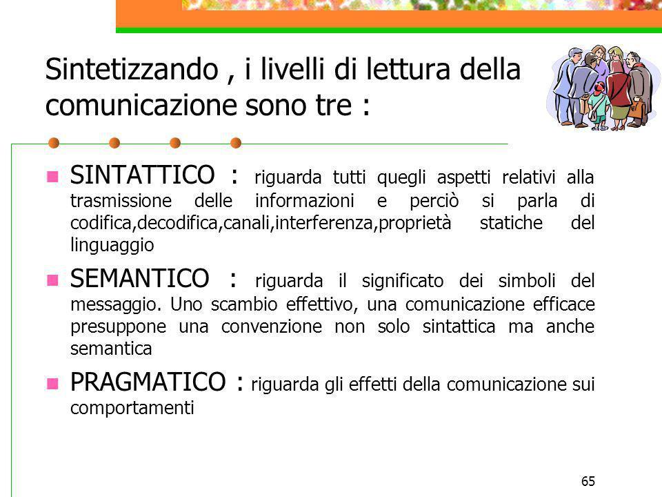 65 Sintetizzando, i livelli di lettura della comunicazione sono tre : SINTATTICO : riguarda tutti quegli aspetti relativi alla trasmissione delle info