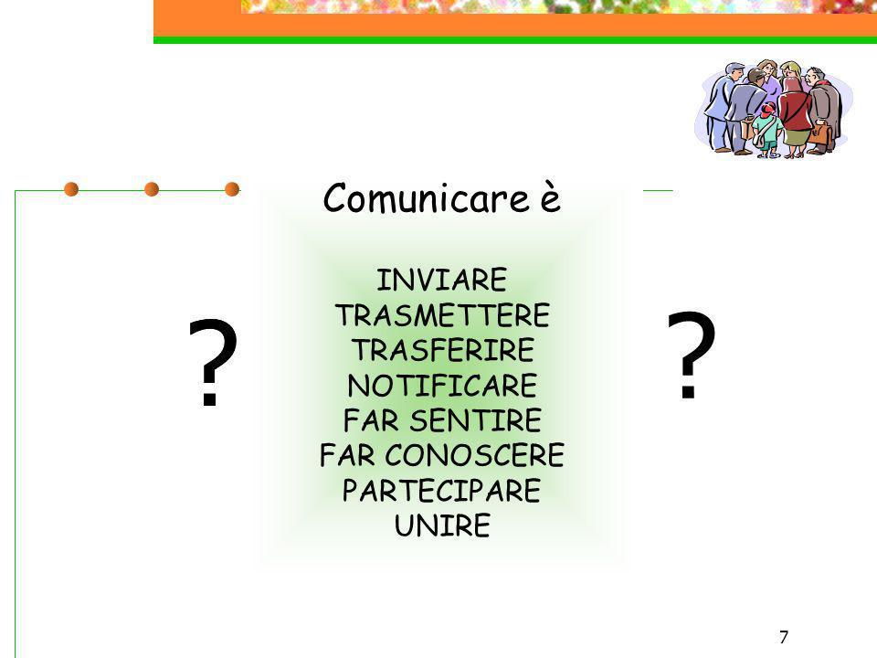 7 Comunicare è INVIARE TRASMETTERE TRASFERIRE NOTIFICARE FAR SENTIRE FAR CONOSCERE PARTECIPARE UNIRE ?? ?