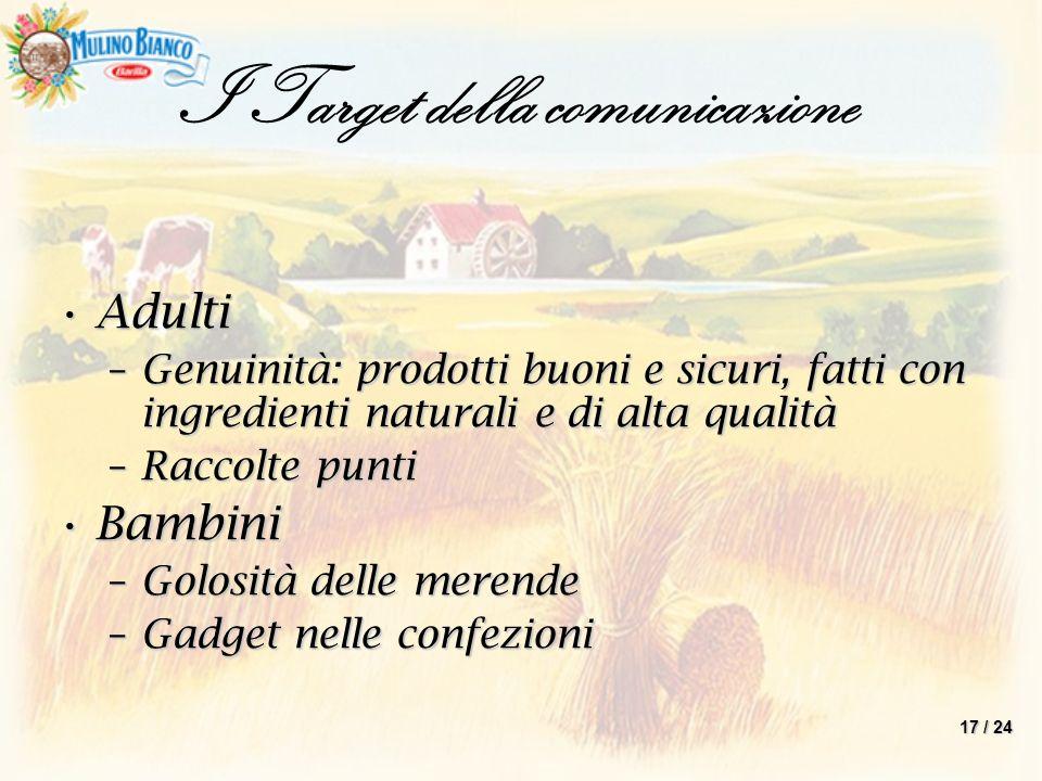 I Target della comunicazione AdultiAdulti –Genuinità: prodotti buoni e sicuri, fatti con ingredienti naturali e di alta qualità –Raccolte punti Bambin