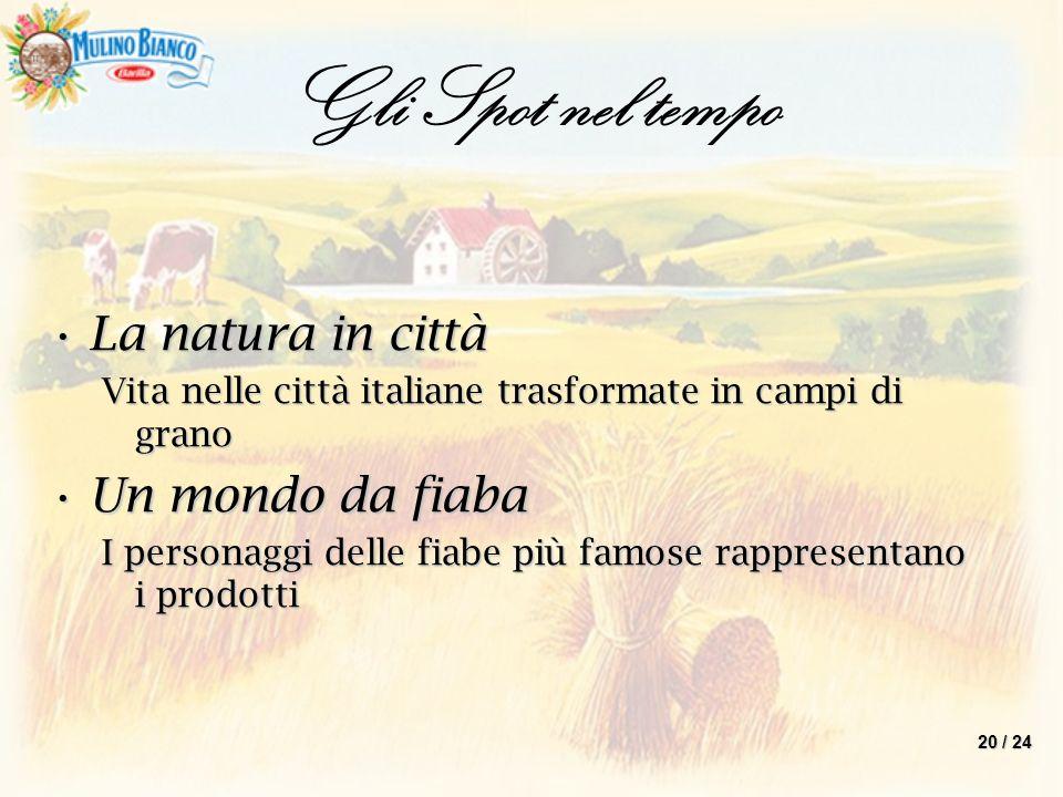 Gli Spot nel tempo La natura in cittàLa natura in città Vita nelle città italiane trasformate in campi di grano Un mondo da fiabaUn mondo da fiaba I p