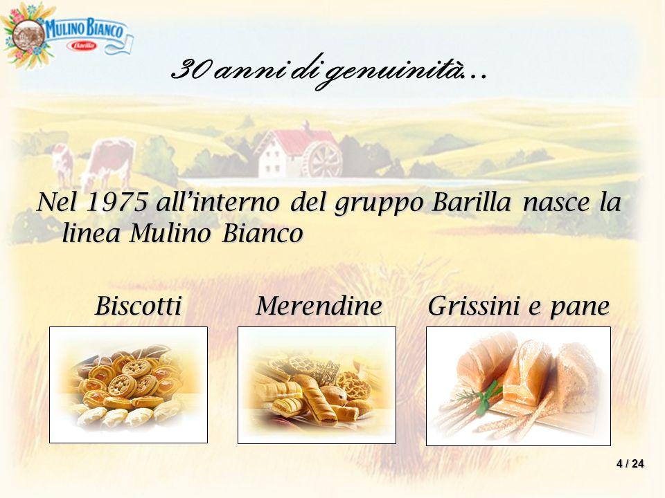 30 anni di genuinità… Nel 1975 allinterno del gruppo Barilla nasce la linea Mulino Bianco BiscottiMerendine Grissini e pane Grissini e pane 4 / 24