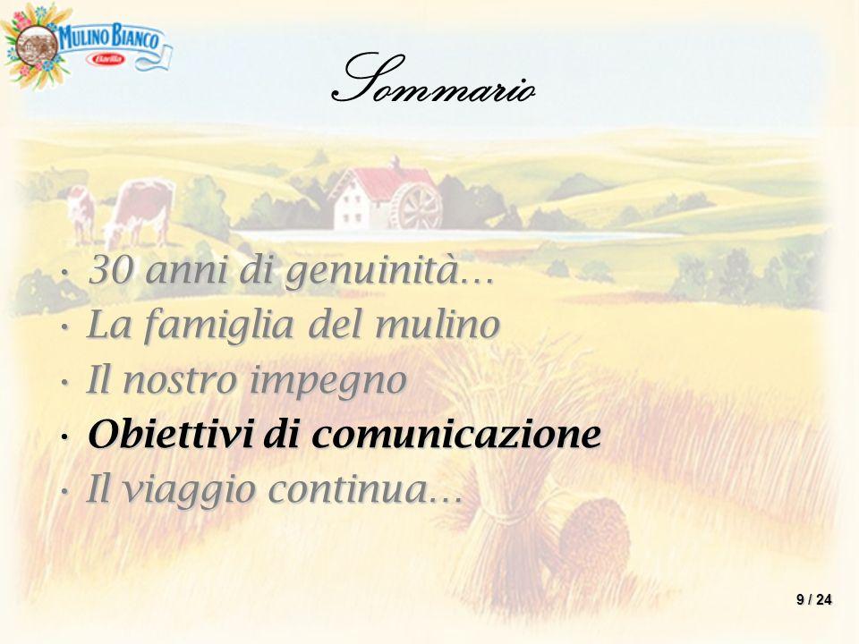 30 anni di genuinità…30 anni di genuinità… La famiglia del mulinoLa famiglia del mulino Il nostro impegnoIl nostro impegno Obiettivi di comunicazioneO