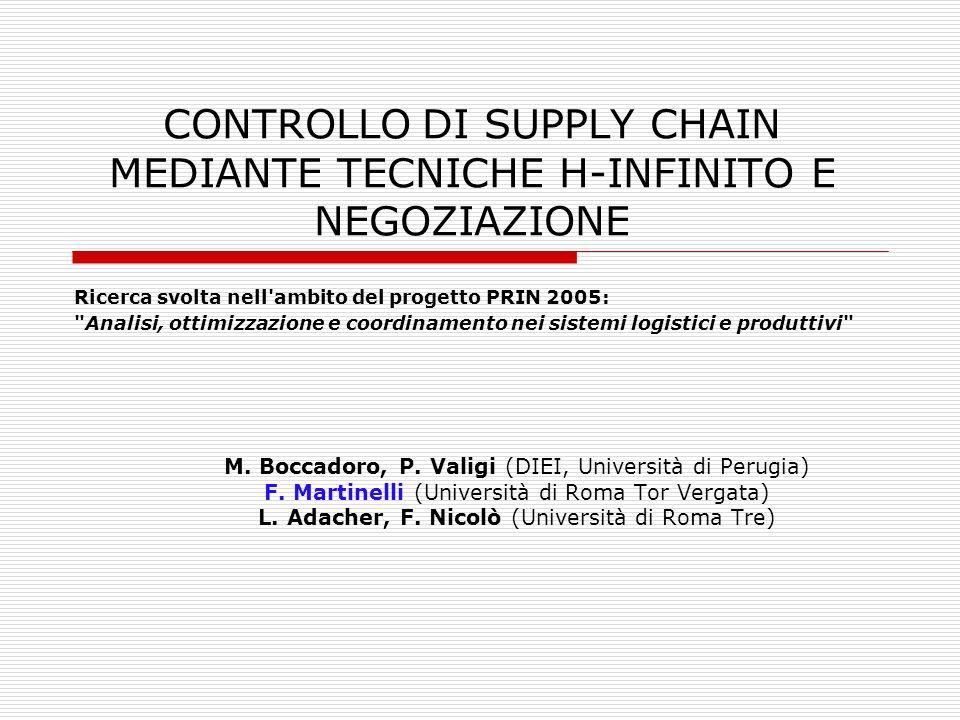 CONTROLLO DI SUPPLY CHAIN MEDIANTE TECNICHE H-INFINITO E NEGOZIAZIONE M. Boccadoro, P. Valigi (DIEI, Università di Perugia) F. Martinelli (Università