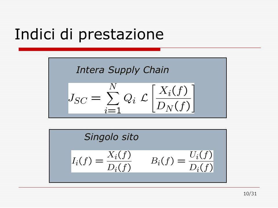 10/31 Intera Supply Chain Singolo sito Indici di prestazione