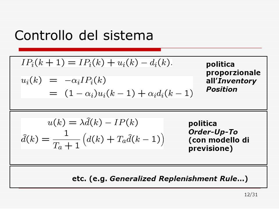 12/31 Controllo del sistema politica proporzionale allInventory Position politica Order-Up-To (con modello di previsione) etc. (e.g. Generalized Reple