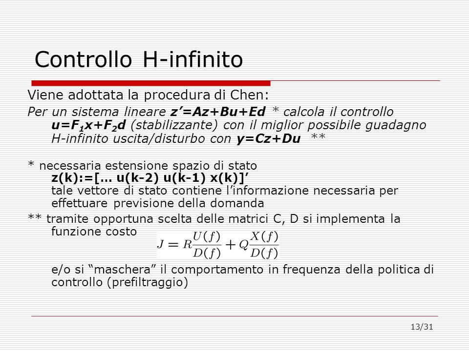 13/31 Controllo H-infinito Viene adottata la procedura di Chen: Per un sistema lineare z=Az+Bu+Ed * calcola il controllo u=F 1 x+F 2 d (stabilizzante)