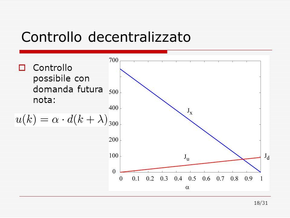 18/31 Controllo decentralizzato Controllo possibile con domanda futura nota: