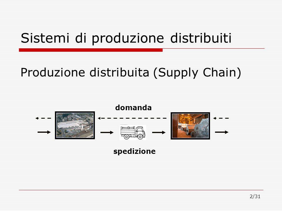 2/31 Sistemi di produzione distribuiti Produzione distribuita (Supply Chain) domanda spedizione