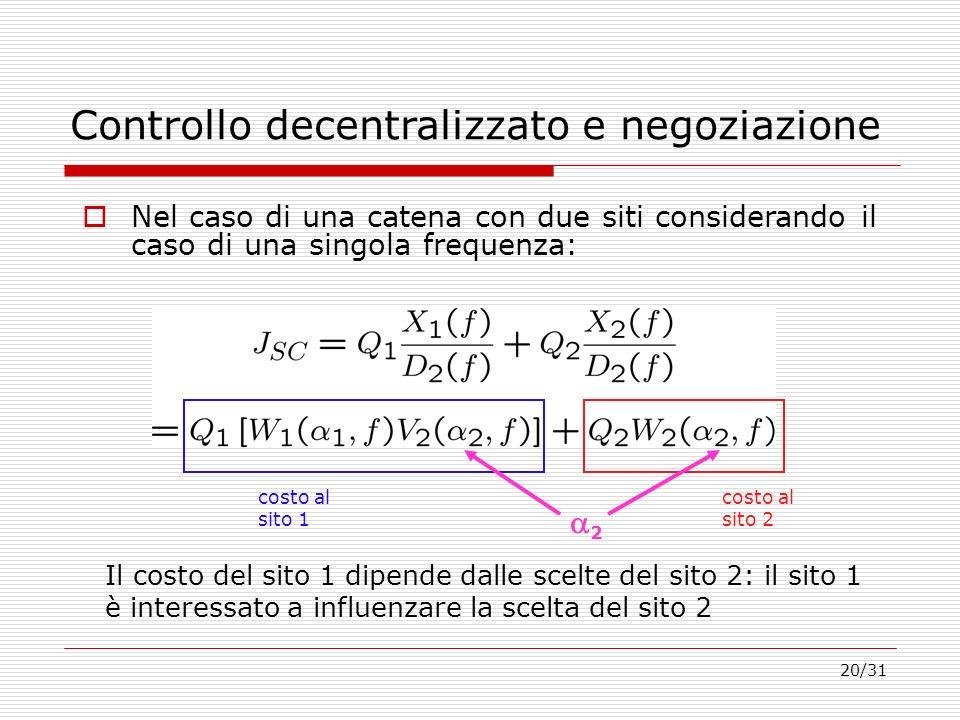 20/31 Controllo decentralizzato e negoziazione Nel caso di una catena con due siti considerando il caso di una singola frequenza: costo al sito 1 cost